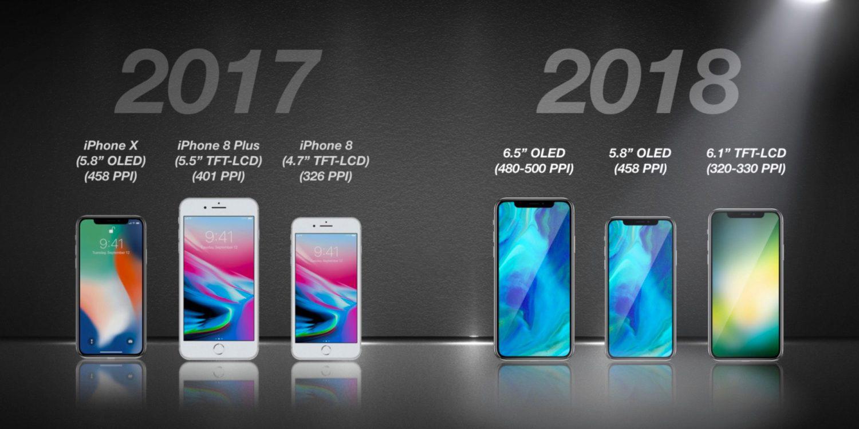 Modelos do iPhone em 2018 segundo Ming-Chi Kuo, da KGI Securities