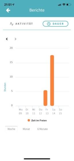 statistics - 3