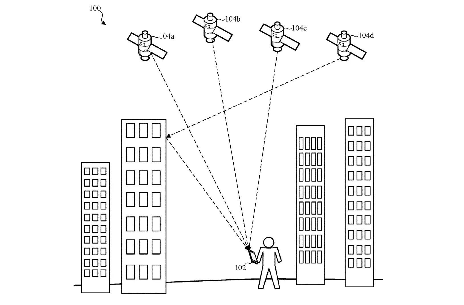 Apple will die Standortbestimmung mit ML optimieren