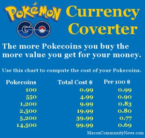 Pokemon Currency Converter