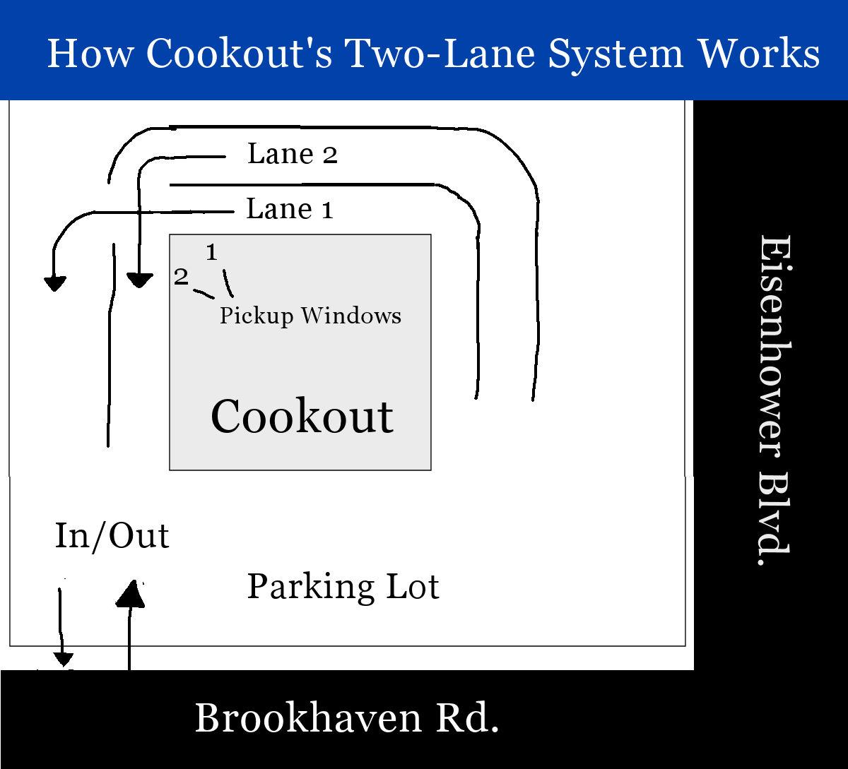 Eisenhower Cookout Drive-thru