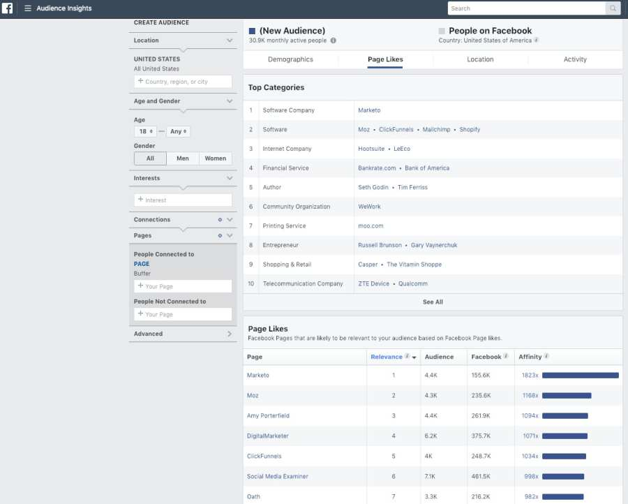 Facebook Audience Insights - Top Facebook Posts