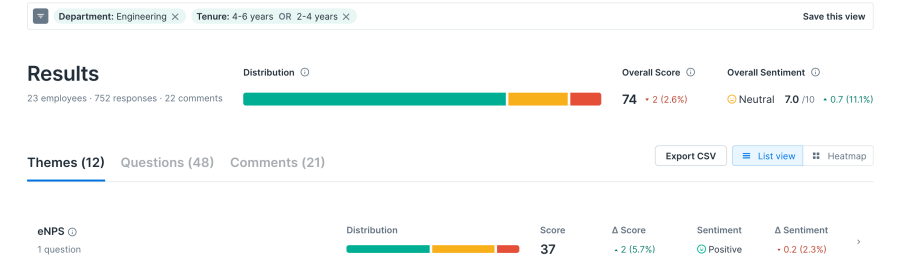 An Honest Look into our Engineering Team Engagement Survey