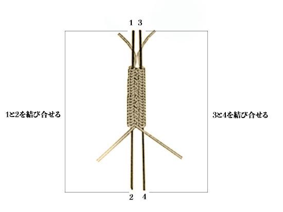 マクラメ石包み フレーム編み編み図