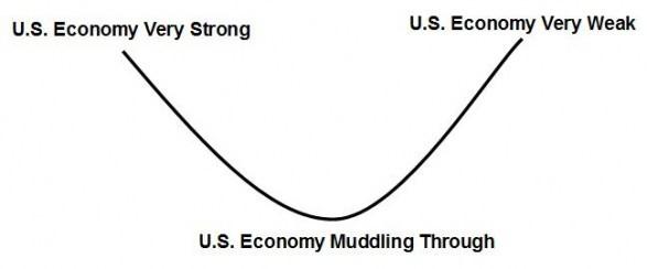 Dollar Model