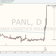 Pangea Logistics Solution