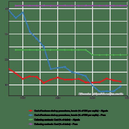 plot of chunk unnamed-chunk-36