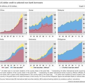 emerging-usd-debt-1