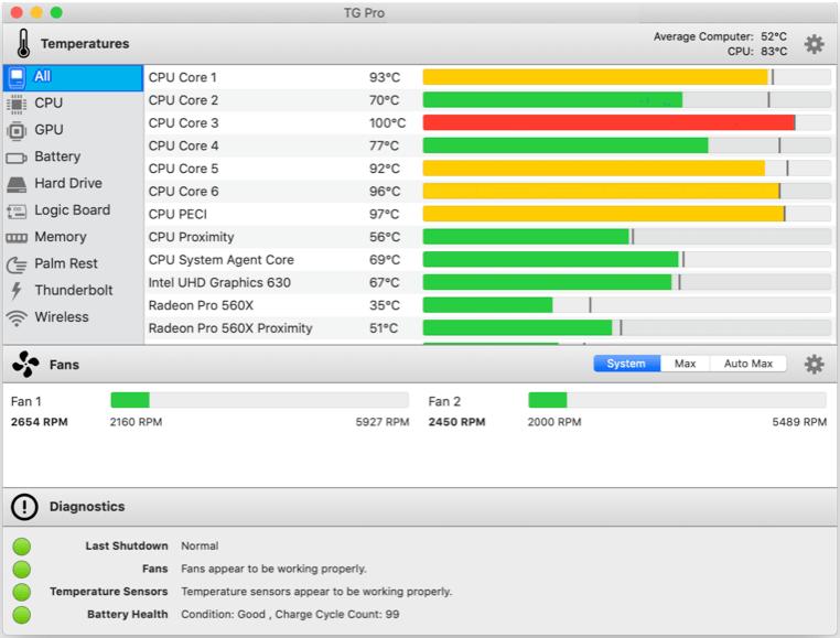 TG Pro 2.59 Crack With License Key Mac Free Download