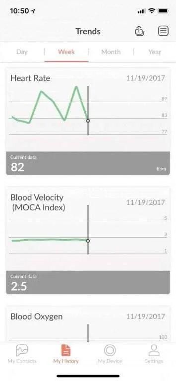 MOCAHeart Monitor REVIEW