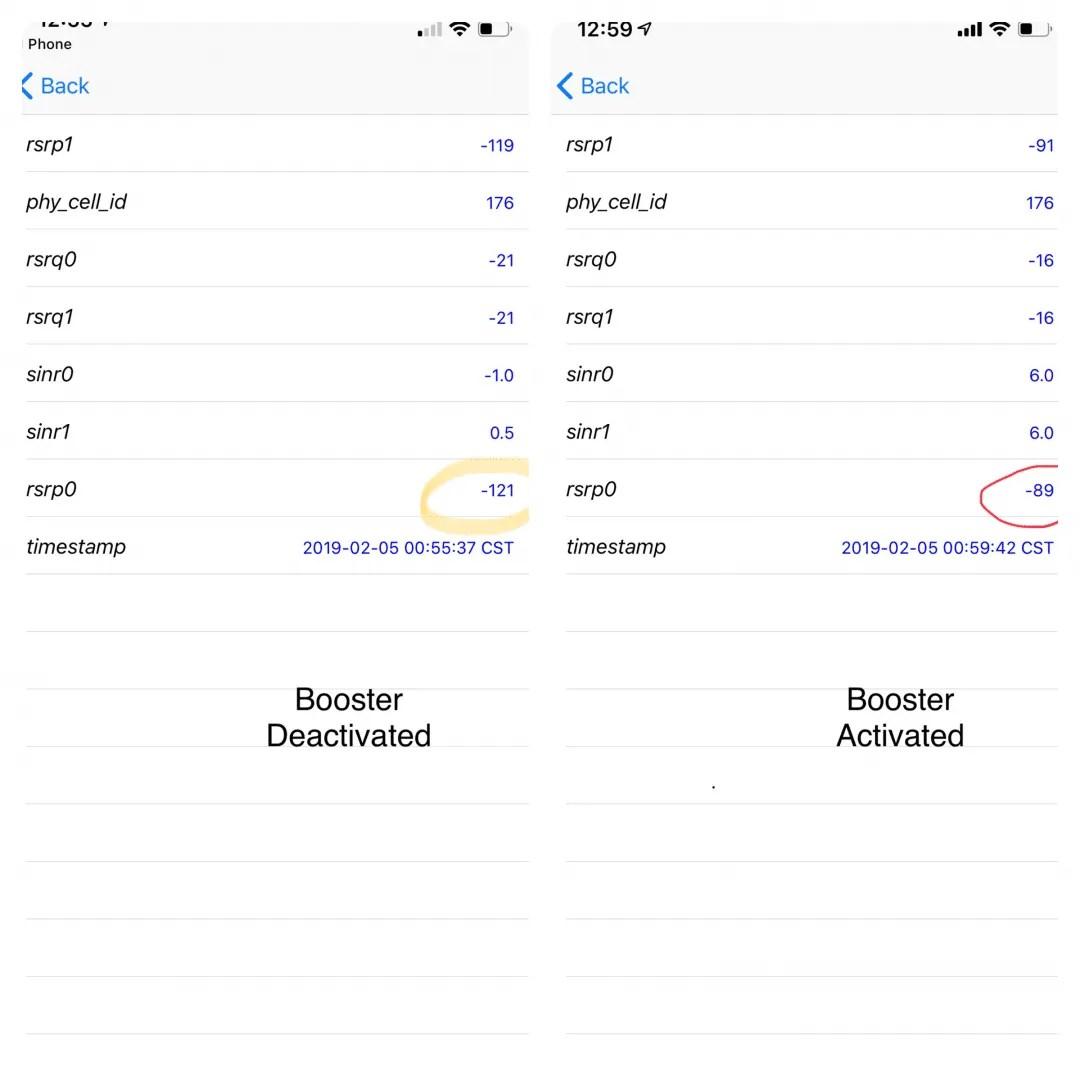 Fusion2Go 3.0 Test