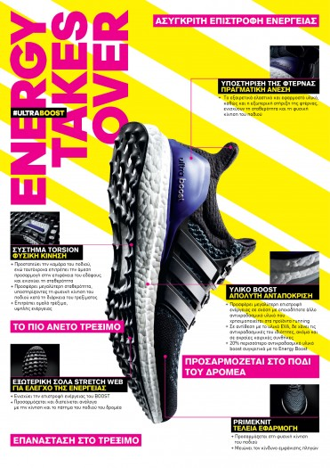 adidas Running - Ultra Boost_Infographic