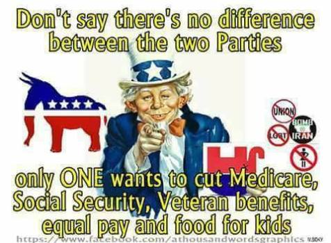 Our 2 main parties are fundamentally different. …