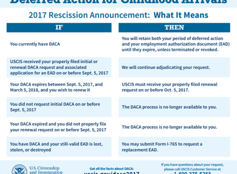 DACA renewal applications are due on Thursday, Oct …