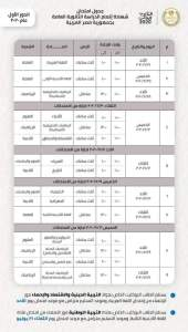 جدول امتحانات الثانوية العامة المعدل