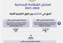 جدول امتحانات الشهادة الإعدادية وضوابط النجاح للصف الأعلى