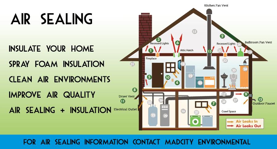Air Sealing + Insulation