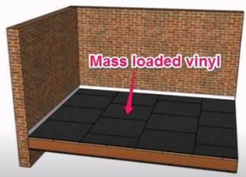 How To Soundproof A Floor Cheap: 5 Cheap & Easiest Method