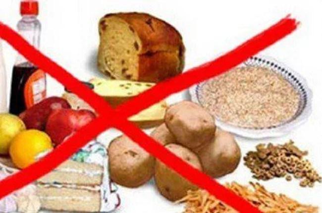 0280 | Повышенный сахар в крови: симптомы, причины,диета.