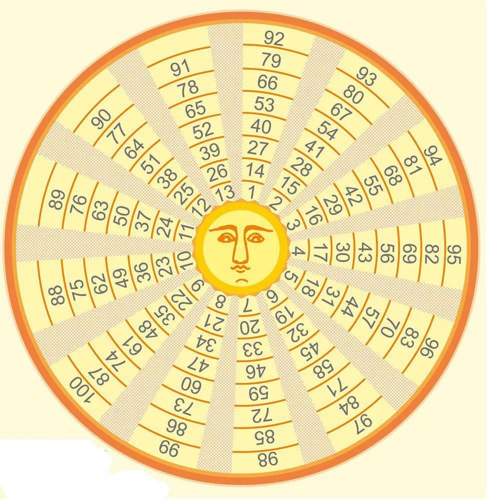 1325760365_8 | Гадание по кругу царя Соломона - узнай ответы на все свои вопросы!