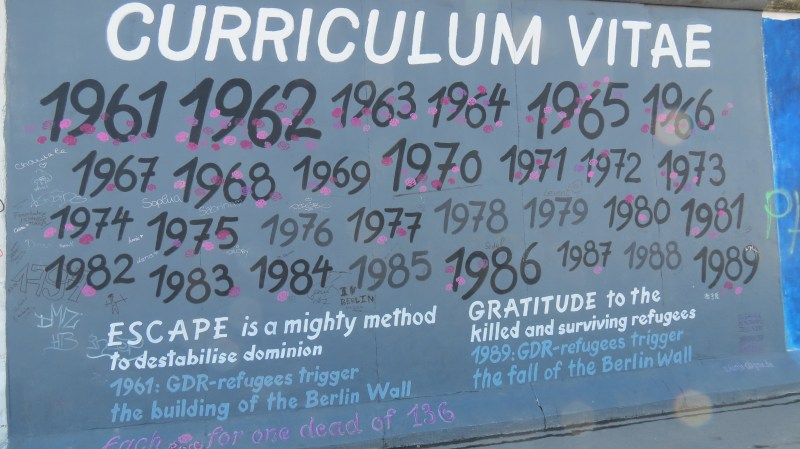 Walking Along the East Side Gallery at the Berlin Wall