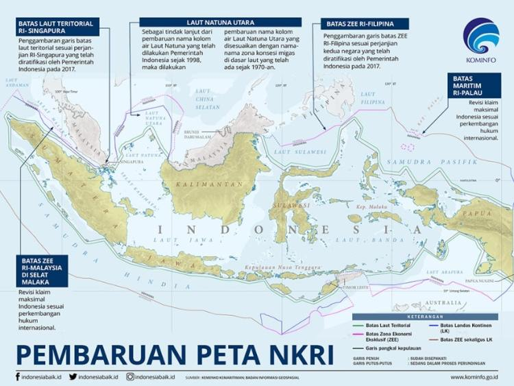Bentuk Penerapan Wawasan Nusantara
