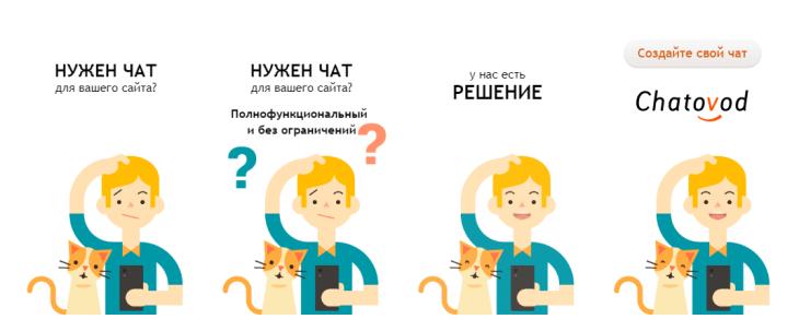 html5 баннер для chatovod.ru