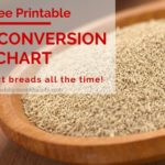 Yeast Conversion Chart Printable