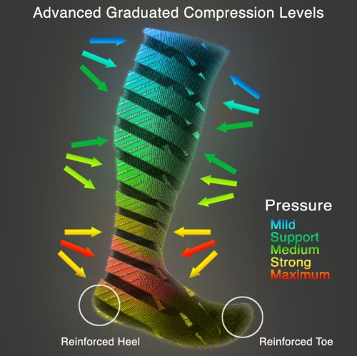 athletic compression socks