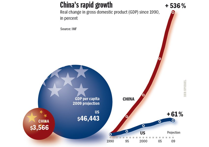 Why China makes all our stuff: a history lesson (1/3)