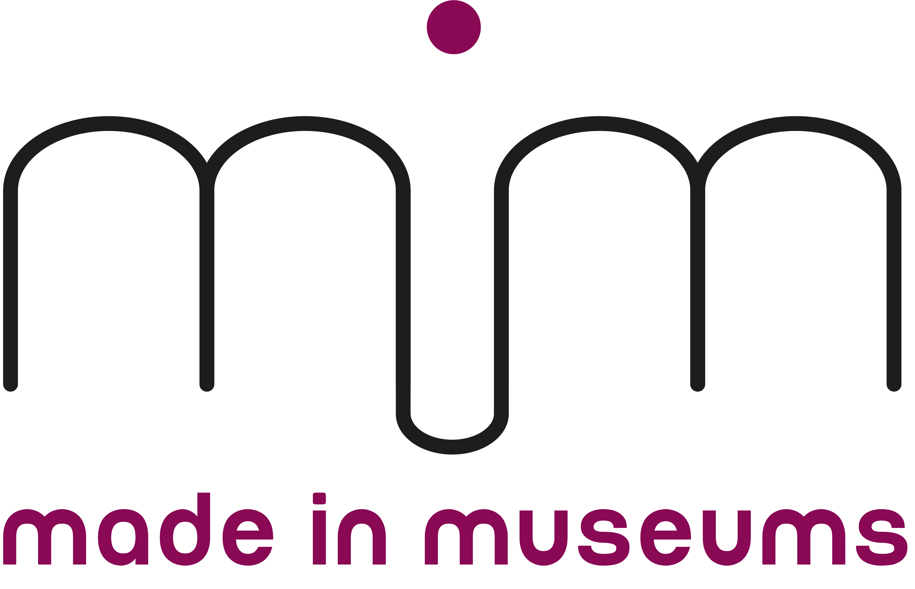 Made In Museums Podcast