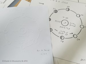 Example of tactile graphic and the printed graphic of the moon phases