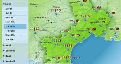 Meteo France Prevsion vent 2 mai