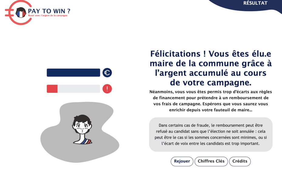 PayToWin ateliers Hyblab Ouest Médialab campagne municipale 2020