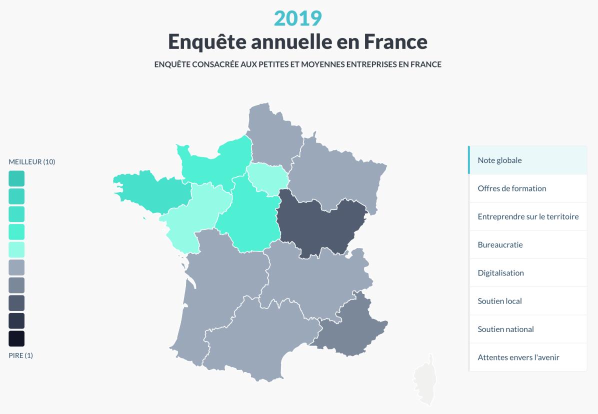 Installation entreprises Pyrénées-Orientales classement régions