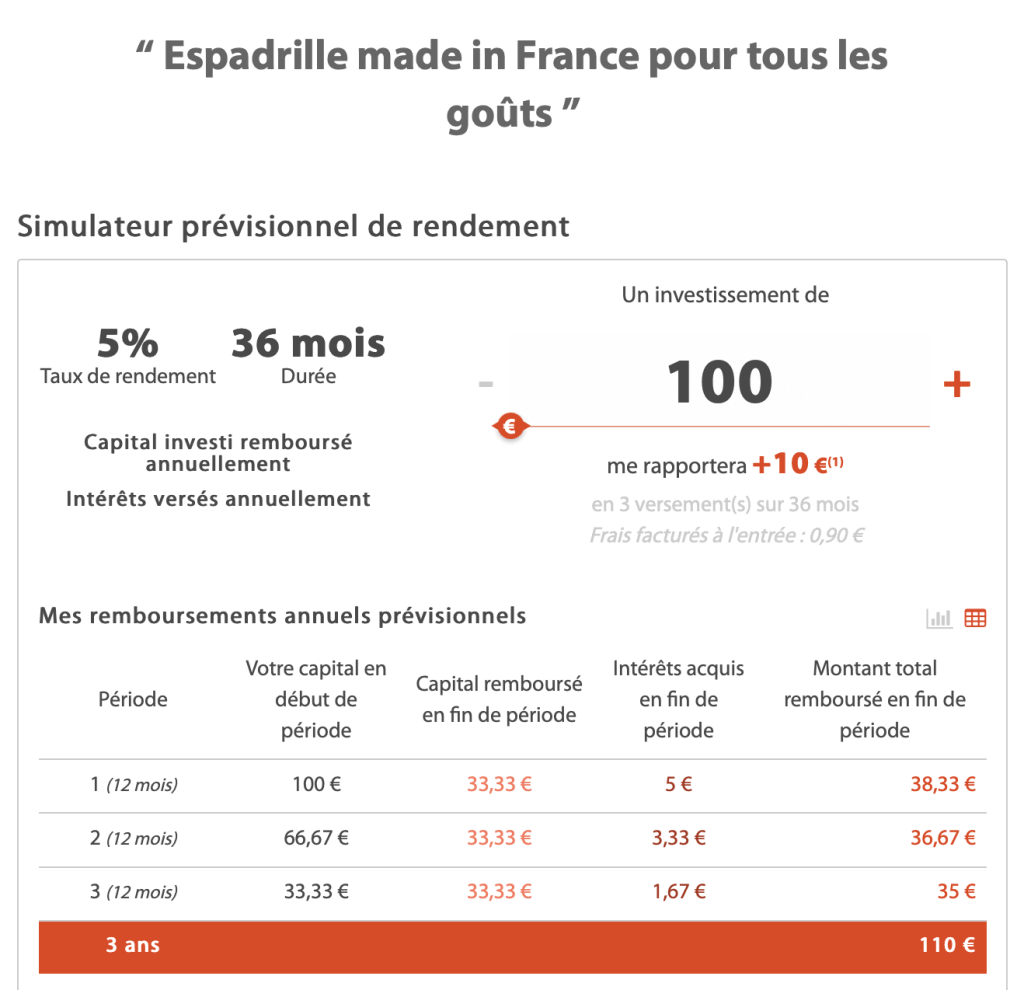 simulation d'investissement Payote Epargne-Occitanie