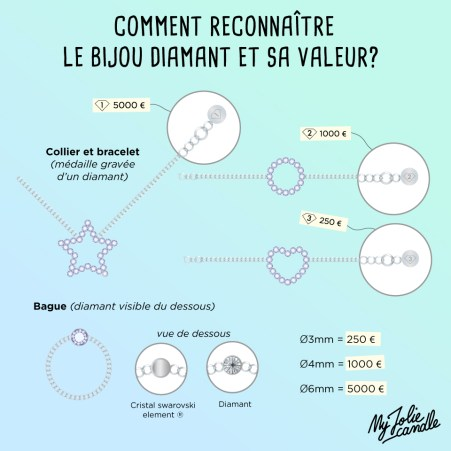 visu_explicatif_diamant_2