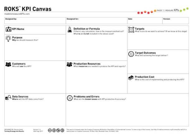 ROKS KPI Canvas