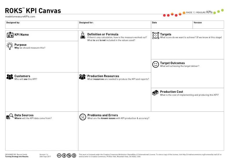 Free KPI Definition Template - The ROKS KPI Canvas