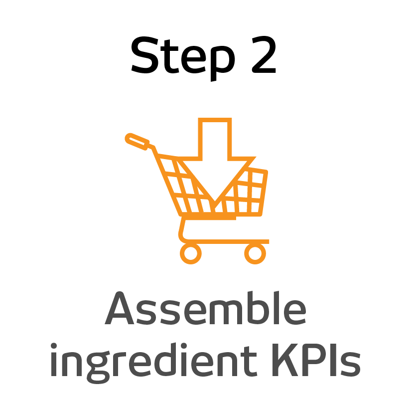 EPIK Step 2 - assemble ingredient KPIs@3x