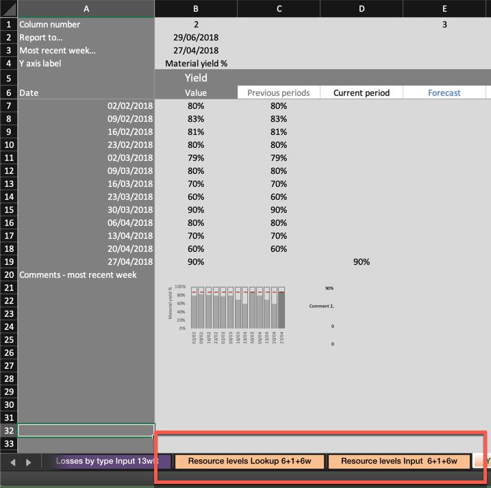 Modular tab system