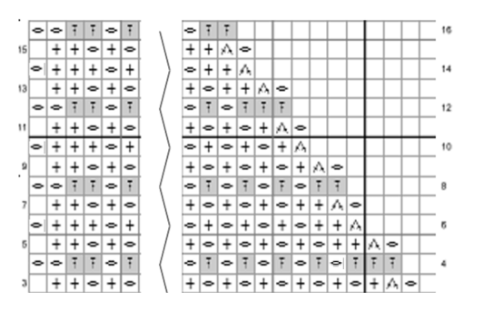 V-neck top crochet pattern chart b