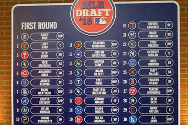 2018 MLB Draft Board