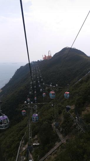 cable car view-Ocean park