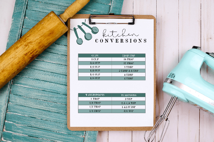kitchen conversions printable on a clipboard with a rolling pin and a mixer