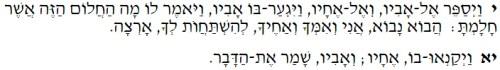 Genesis 37 jacob loved joseph 3