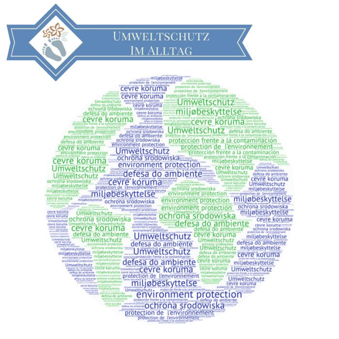 Wortwolke, bestehend aus dem Wort Umweltschutz in verschiedenen Sprachen