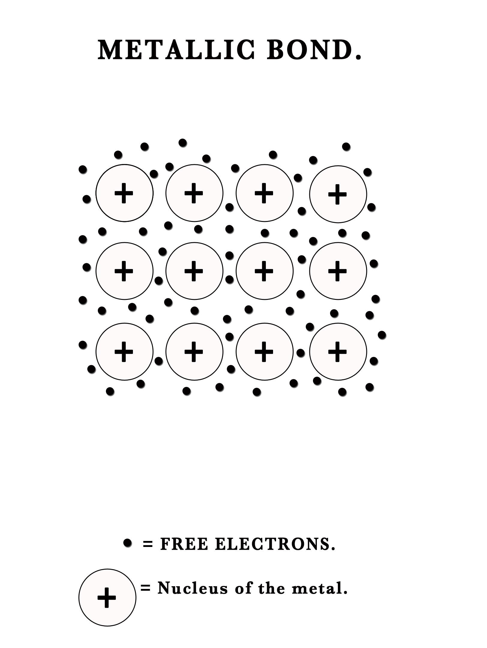 39e Periodic Table Metals Madoverchemistry