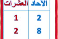 Photo of معلقات : جدول المنازل ( الآحاد و العشرات ) و العقود