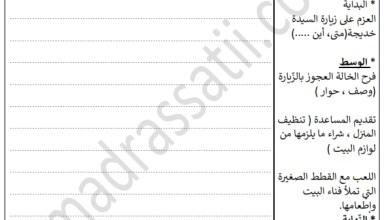 Photo of تقييم السداسي الثاني رقم 2  في مادة الانتاج الكتابي السنة الرابعة